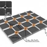 תמונות מס.808 משוייכות לNano superconductors